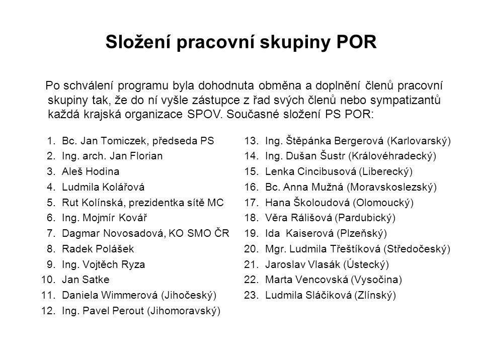 Složení pracovní skupiny POR