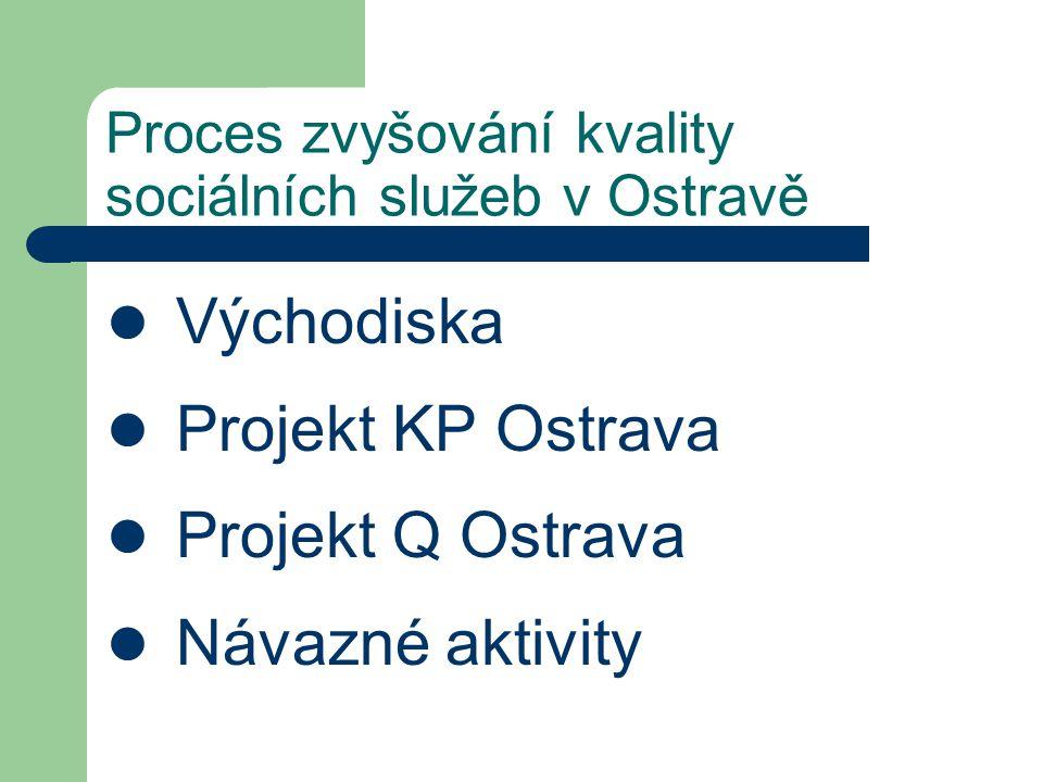 Proces zvyšování kvality sociálních služeb v Ostravě