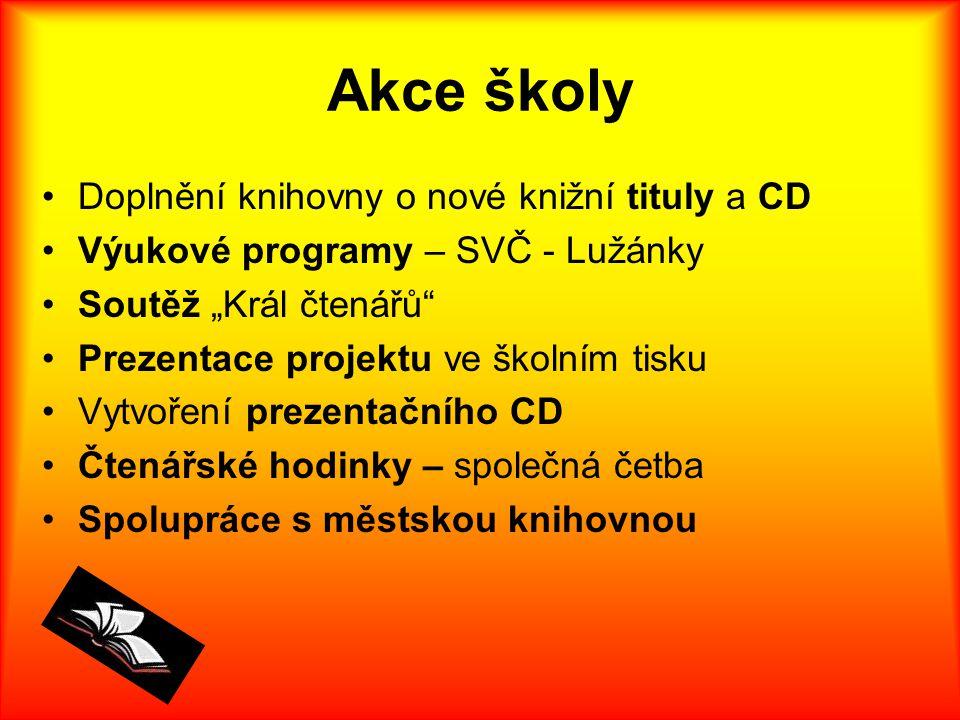 Akce školy Doplnění knihovny o nové knižní tituly a CD
