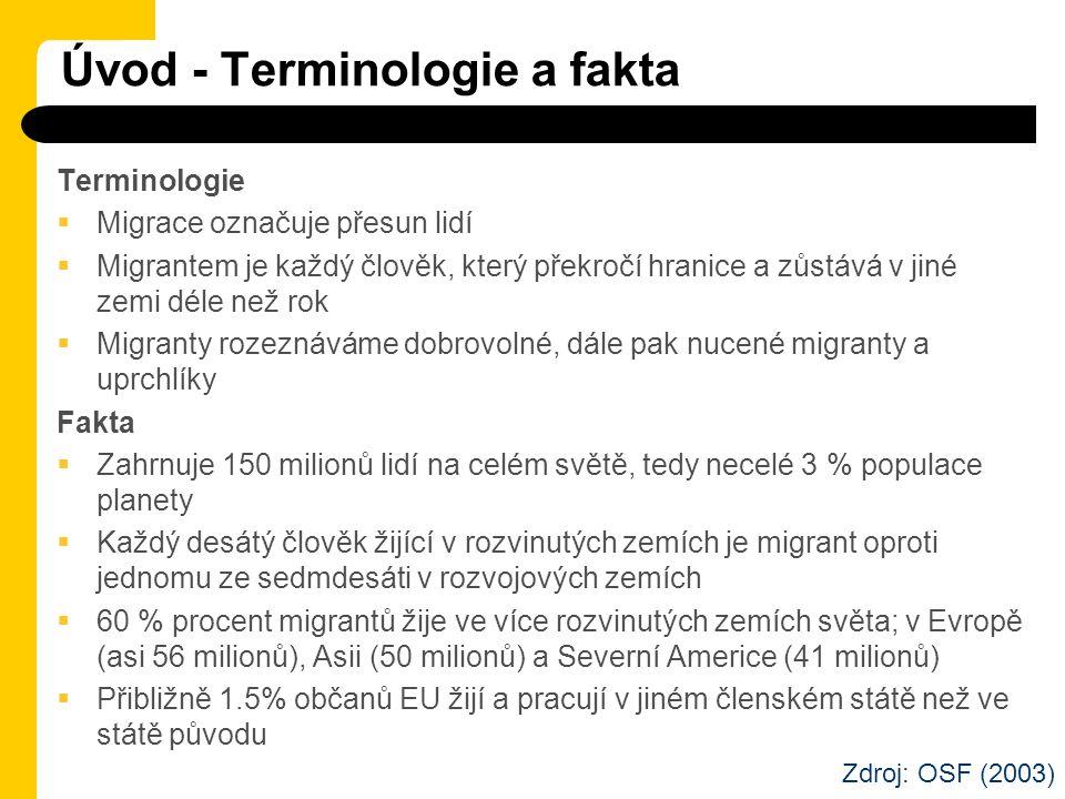 Úvod - Terminologie a fakta