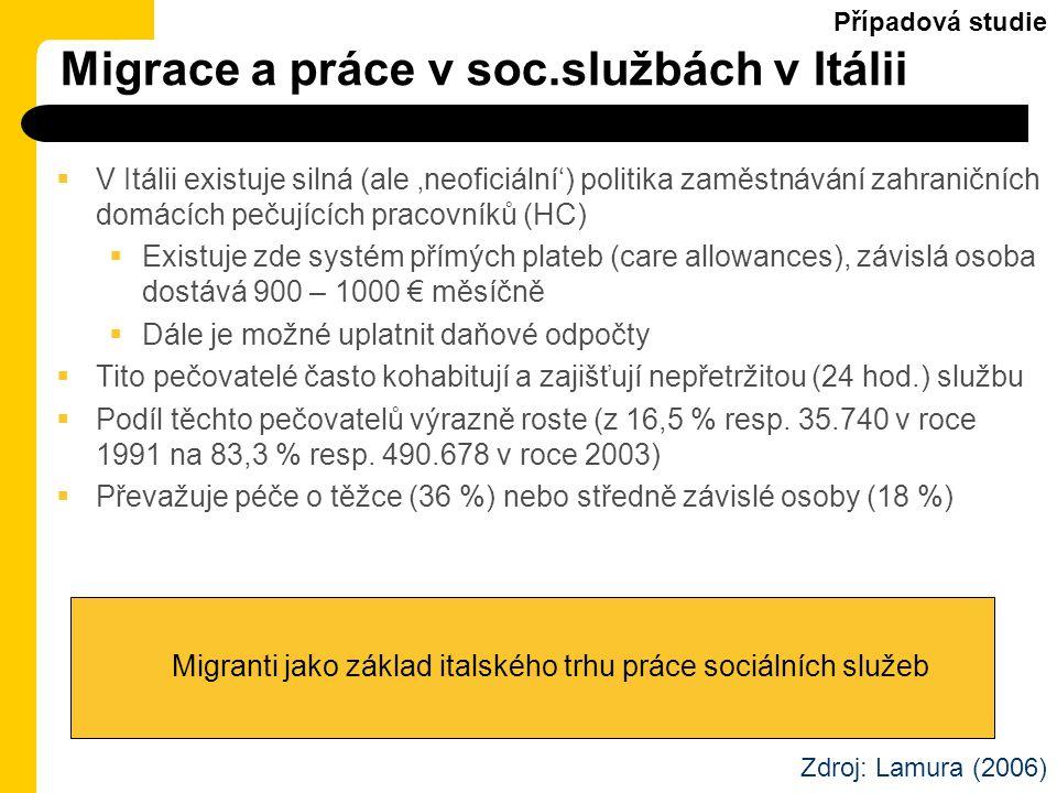 Migrace a práce v soc.službách v Itálii