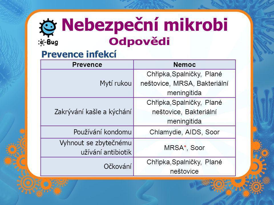 Nebezpeční mikrobi Prevence infekcí Odpovědi Prevence Nemoc Mytí rukou
