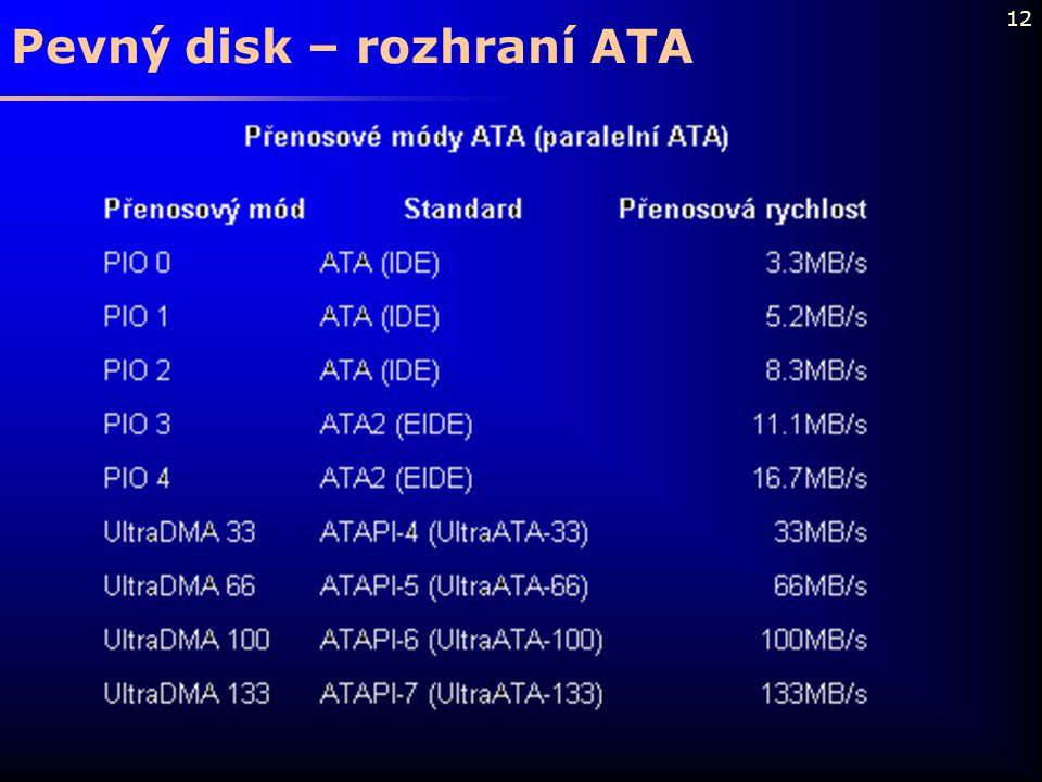 Pevný disk – rozhraní ATA