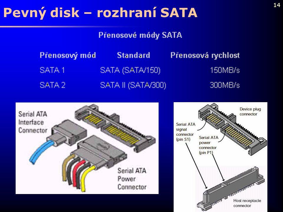 Pevný disk – rozhraní SATA