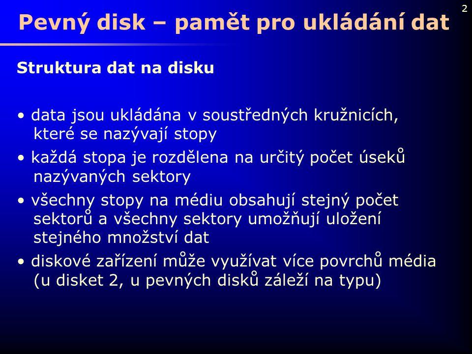 Pevný disk – pamět pro ukládání dat