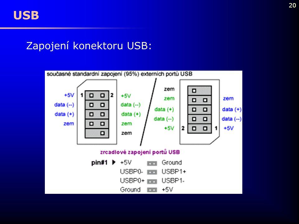 USB Zapojení konektoru USB: