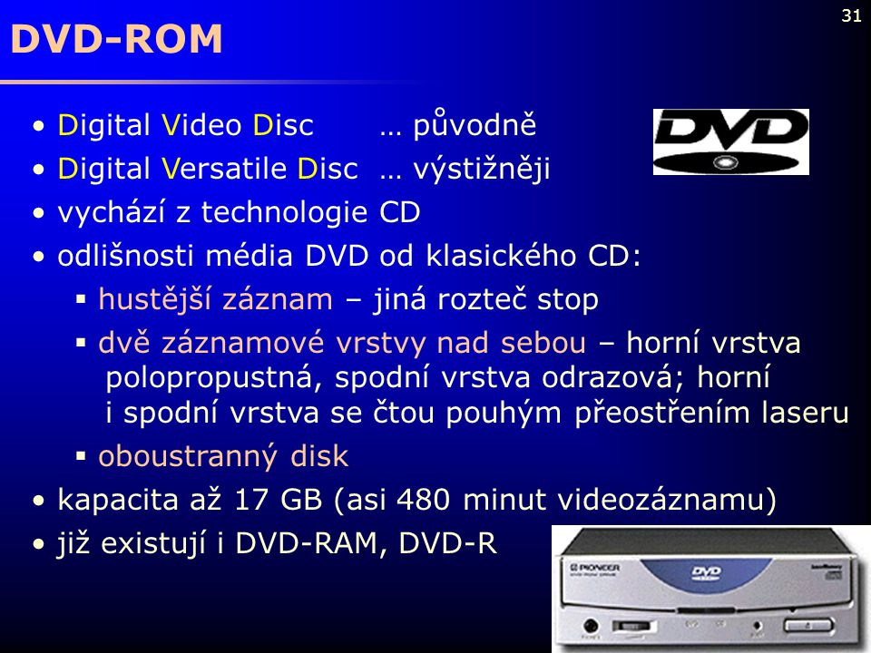 DVD-ROM Digital Video Disc … původně