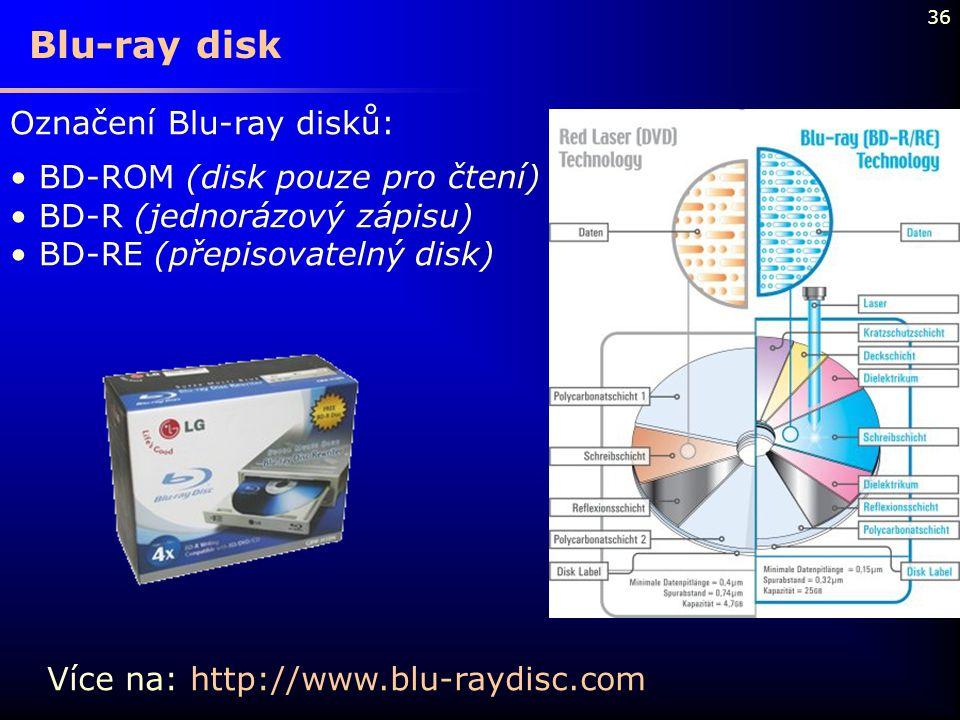 Blu-ray disk Označení Blu-ray disků: BD-ROM (disk pouze pro čtení)