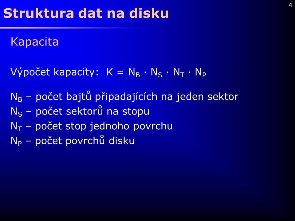Struktura dat na disku Kapacita