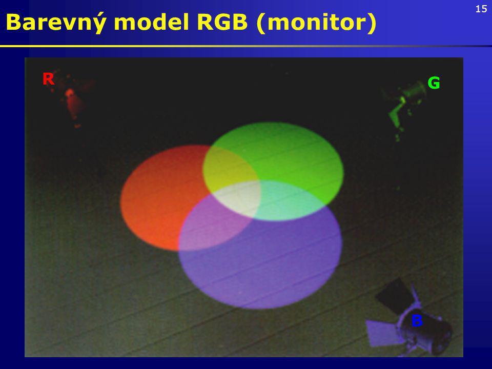 Barevný model RGB (monitor)