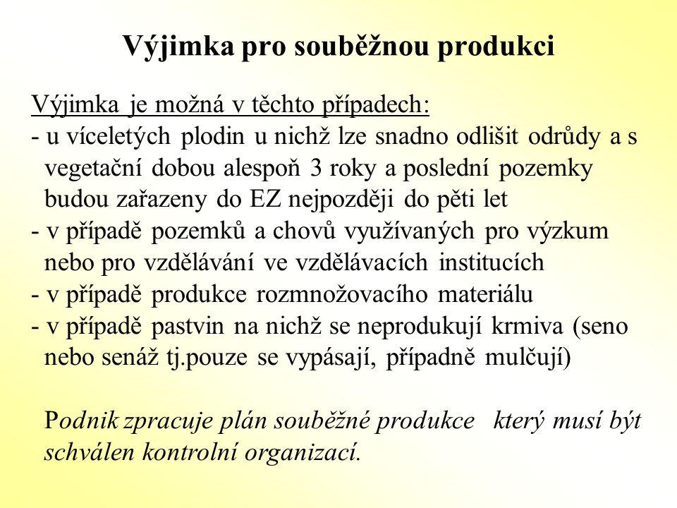 Výjimka pro souběžnou produkci