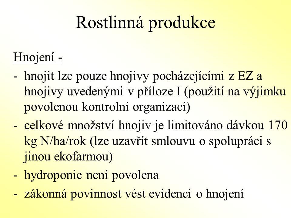 Rostlinná produkce Hnojení -