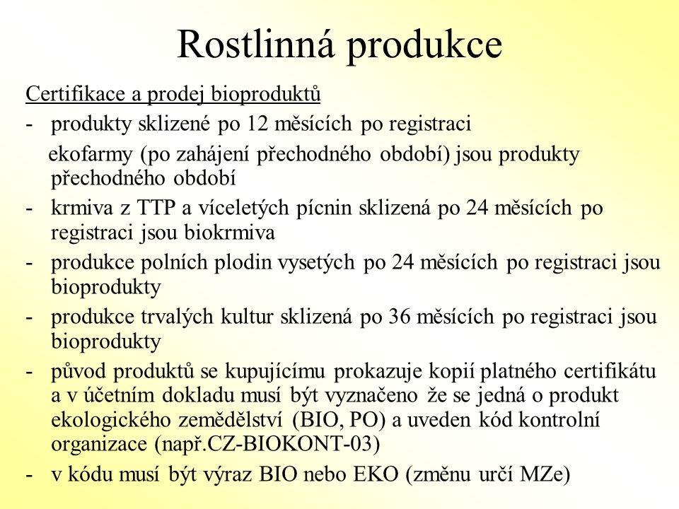 Rostlinná produkce Certifikace a prodej bioproduktů