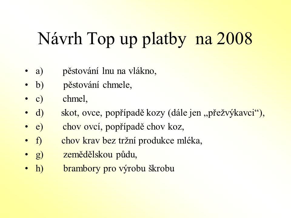 Návrh Top up platby na 2008 a) pěstování lnu na vlákno,