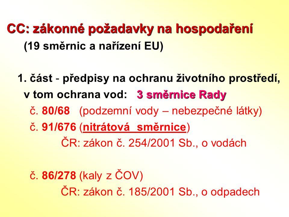CC: zákonné požadavky na hospodaření (19 směrnic a nařízení EU) 1