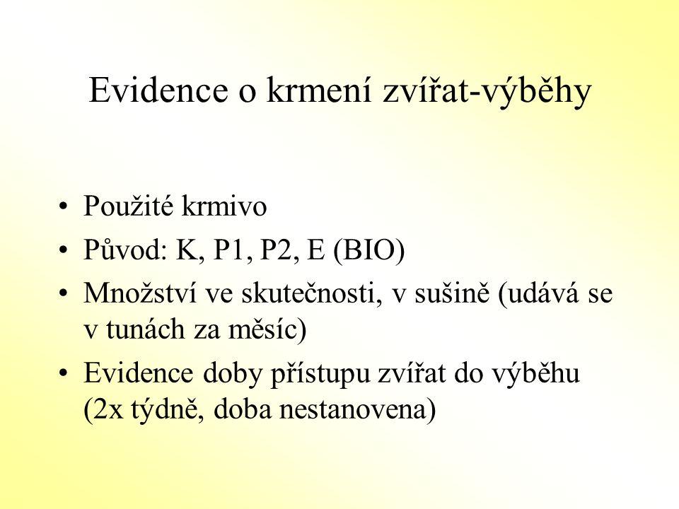 Evidence o krmení zvířat-výběhy