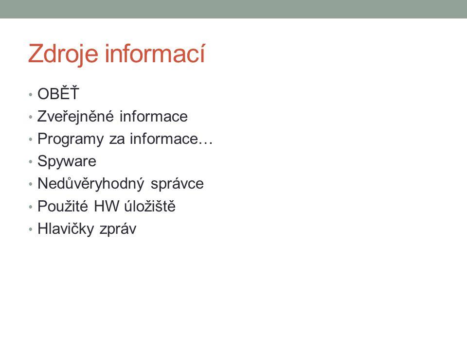 Zdroje informací OBĚŤ Zveřejněné informace Programy za informace…