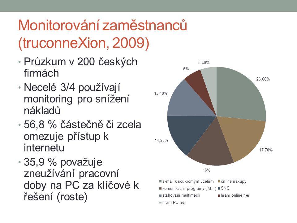 Monitorování zaměstnanců (truconneXion, 2009)