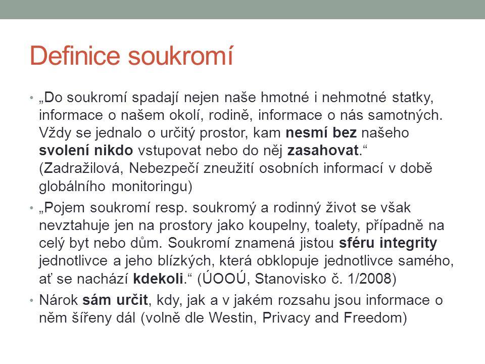 Definice soukromí