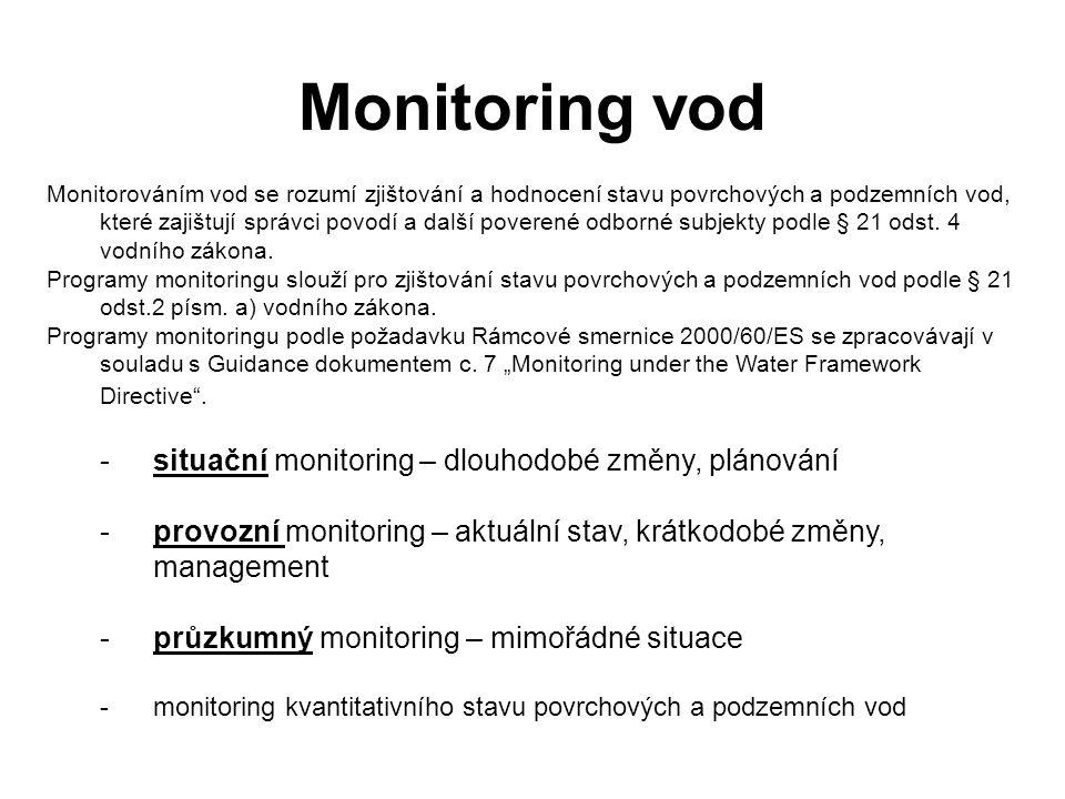 Monitoring vod situační monitoring – dlouhodobé změny, plánování