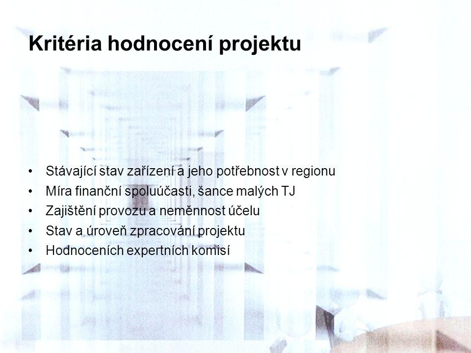 Kritéria hodnocení projektu