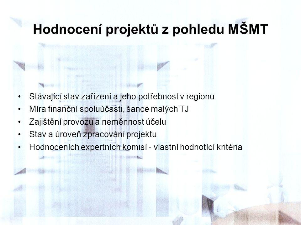 Hodnocení projektů z pohledu MŠMT