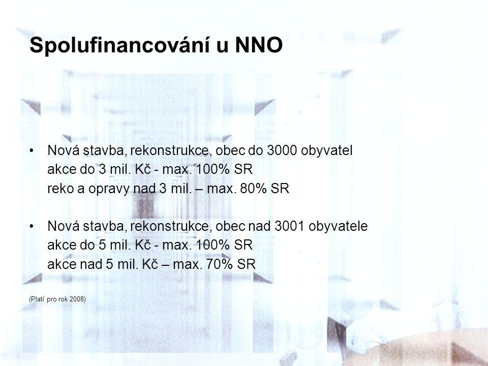 Spolufinancování u NNO