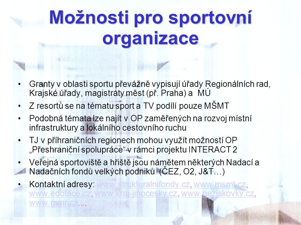 Možnosti pro sportovní organizace