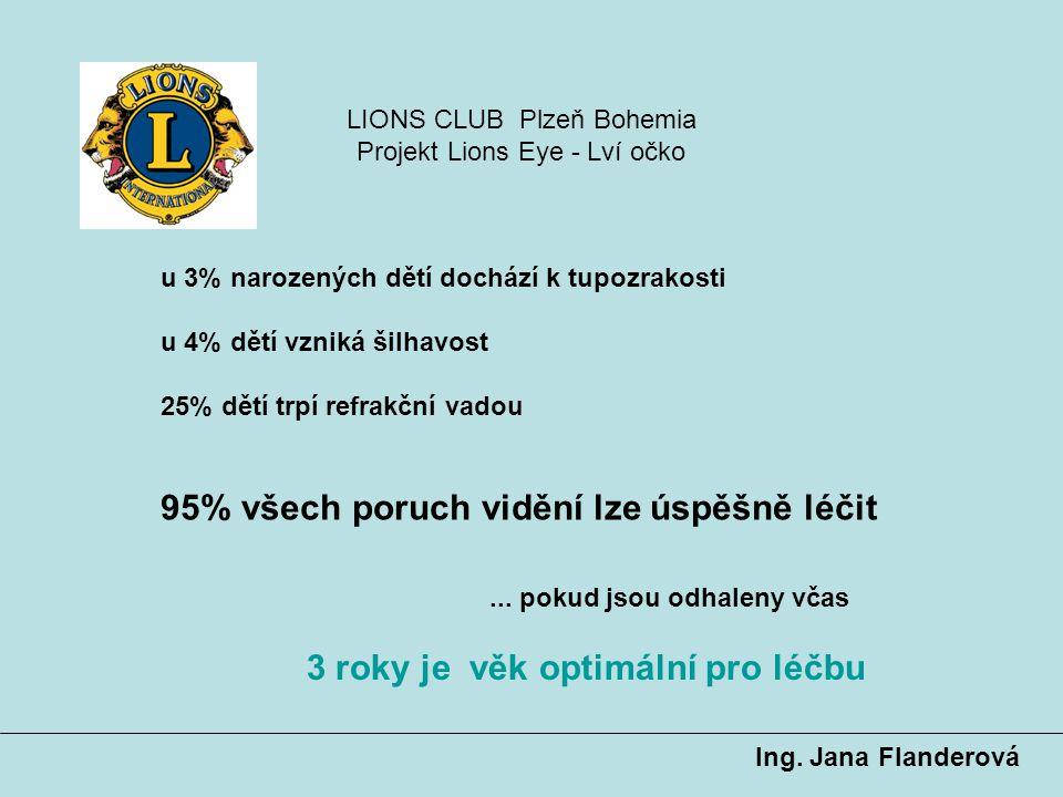 95% všech poruch vidění lze úspěšně léčit