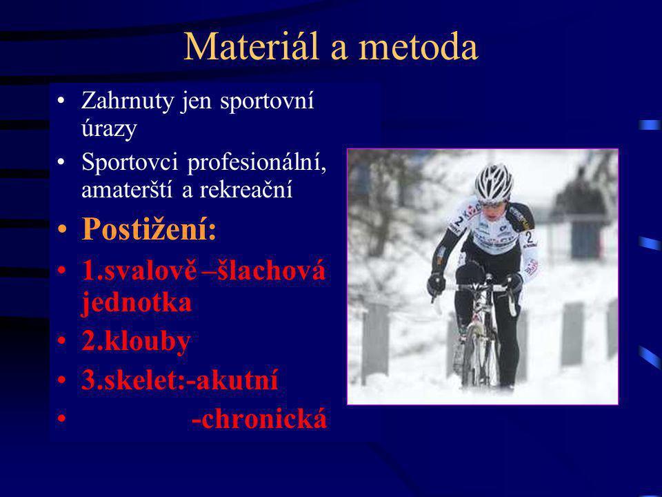 Materiál a metoda Postižení: 1.svalově –šlachová jednotka 2.klouby