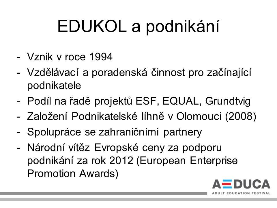 EDUKOL a podnikání Vznik v roce 1994
