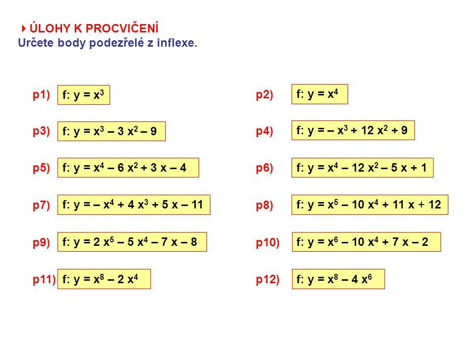 ÚLOHY K PROCVIČENÍ Určete body podezřelé z inflexe. p1) f: y = x3. p2) f: y = x4. p3) f: y = x3 – 3 x2 – 9.