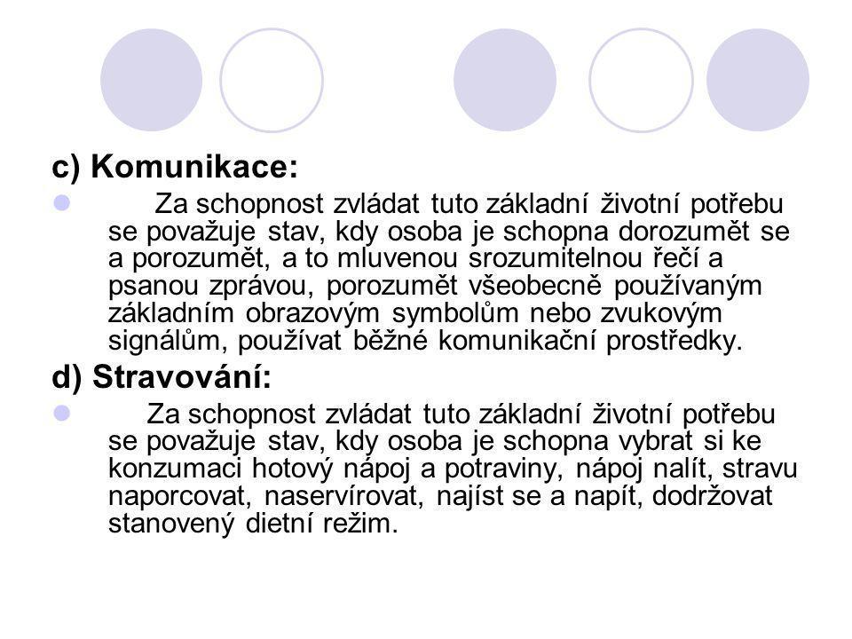 c) Komunikace: d) Stravování: