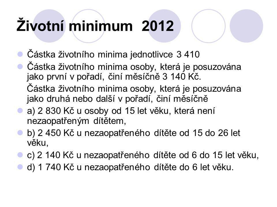 Životní minimum 2012 Částka životního minima jednotlivce 3 410