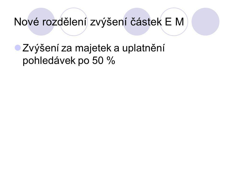 Nové rozdělení zvýšení částek E M