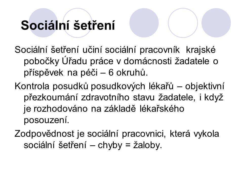 Sociální šetření Sociální šetření učiní sociální pracovník krajské pobočky Úřadu práce v domácnosti žadatele o příspěvek na péči – 6 okruhů.