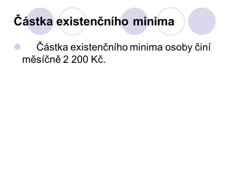 Částka existenčního minima