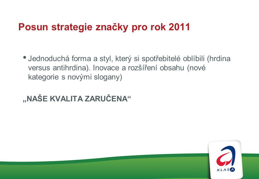 Posun strategie značky pro rok 2011