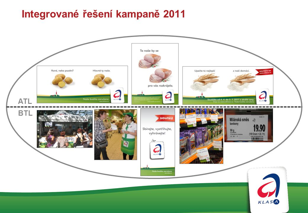 Integrované řešení kampaně 2011