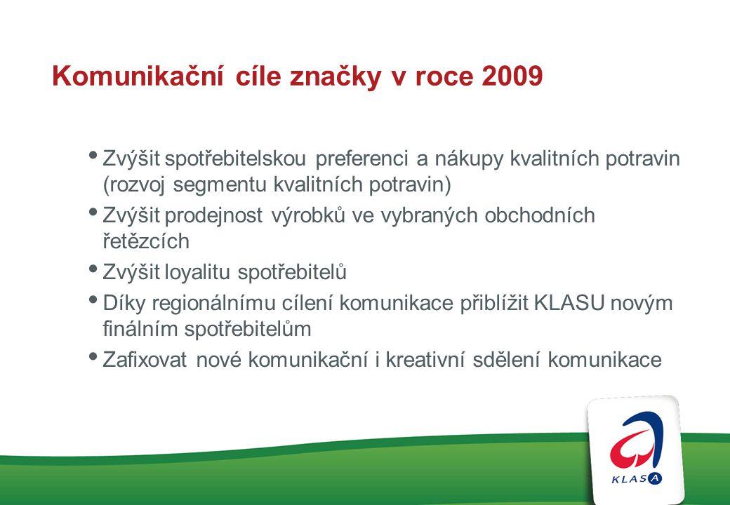 Komunikační cíle značky v roce 2009