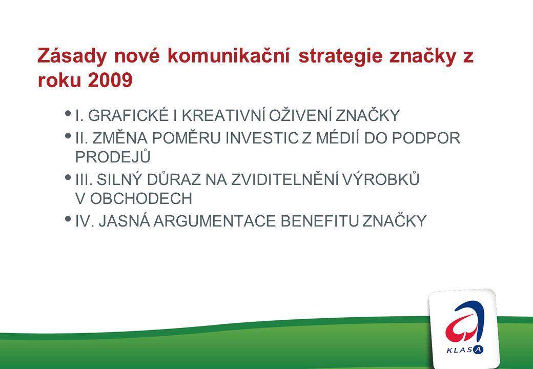 Zásady nové komunikační strategie značky z roku 2009