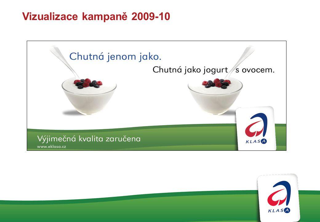 Vizualizace kampaně 2009-10