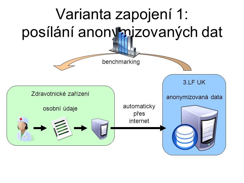 Varianta zapojení 1: posílání anonymizovaných dat