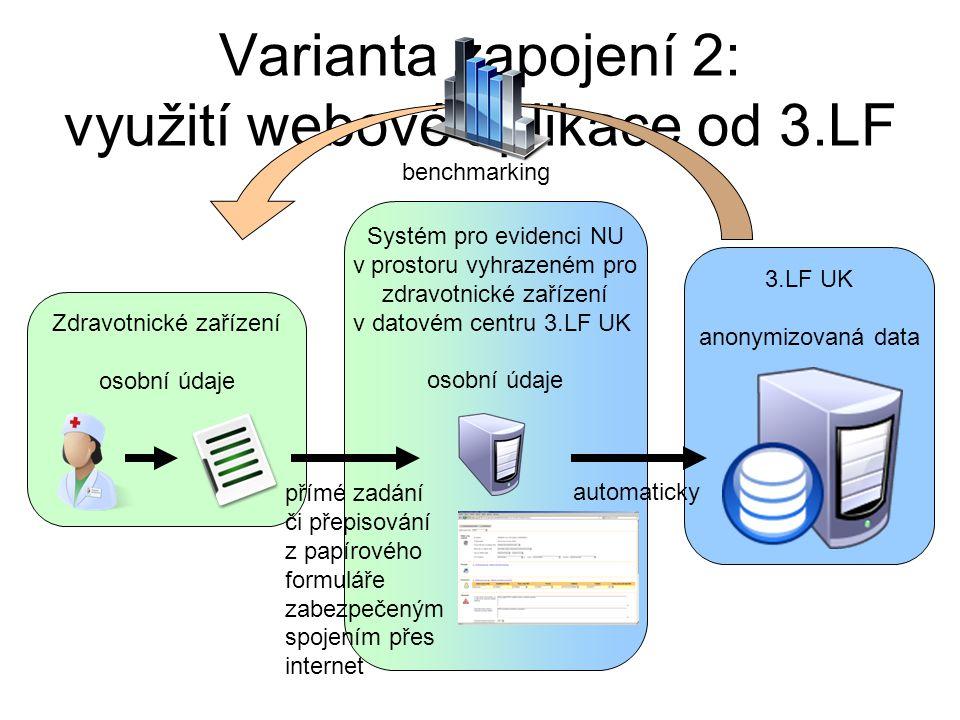 Varianta zapojení 2: využití webové aplikace od 3.LF