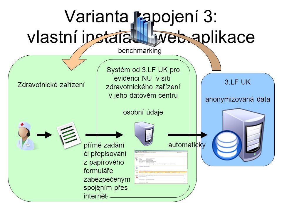 Varianta zapojení 3: vlastní instalace web.aplikace