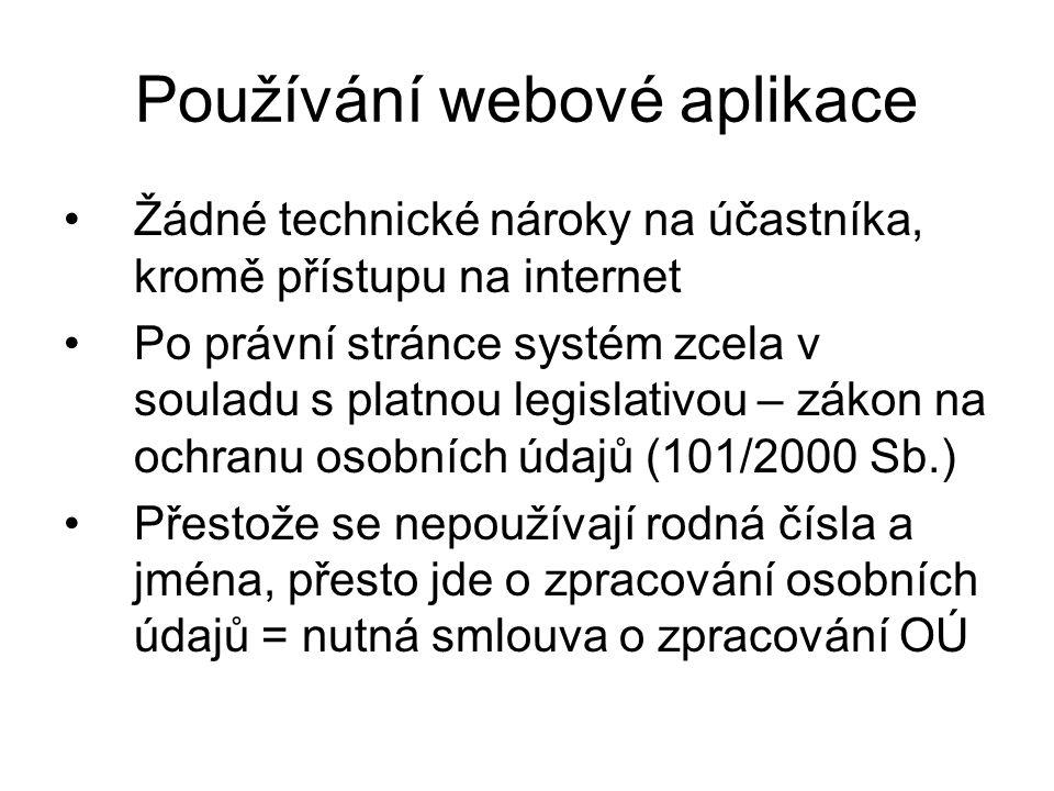 Používání webové aplikace