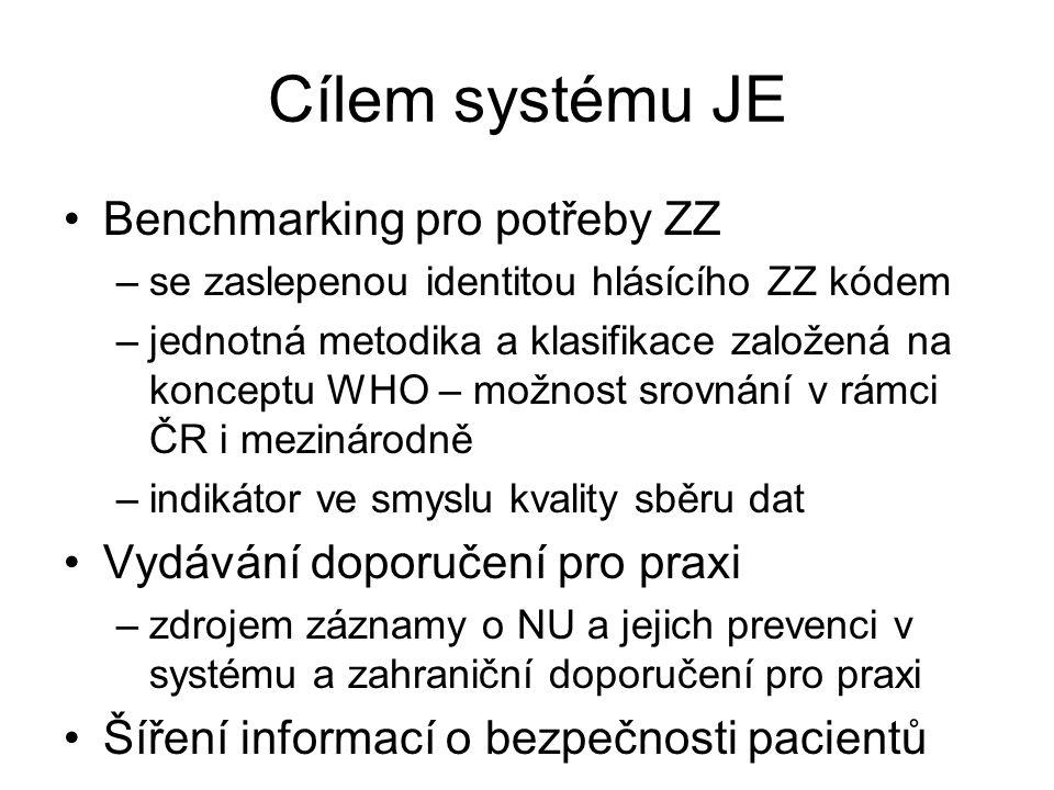 Cílem systému JE Benchmarking pro potřeby ZZ