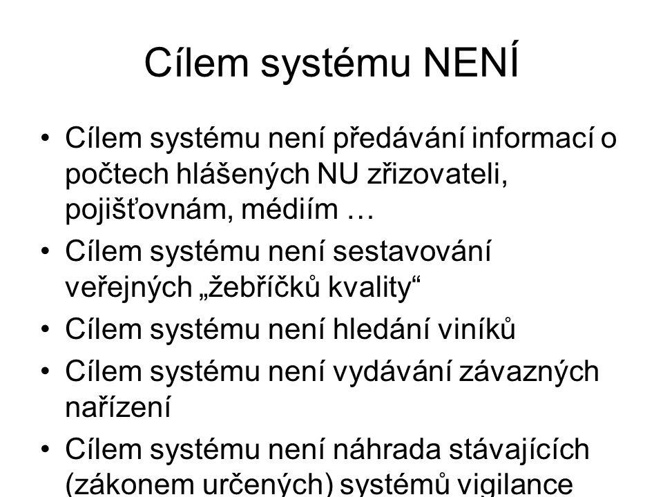 Cílem systému NENÍ Cílem systému není předávání informací o počtech hlášených NU zřizovateli, pojišťovnám, médiím …