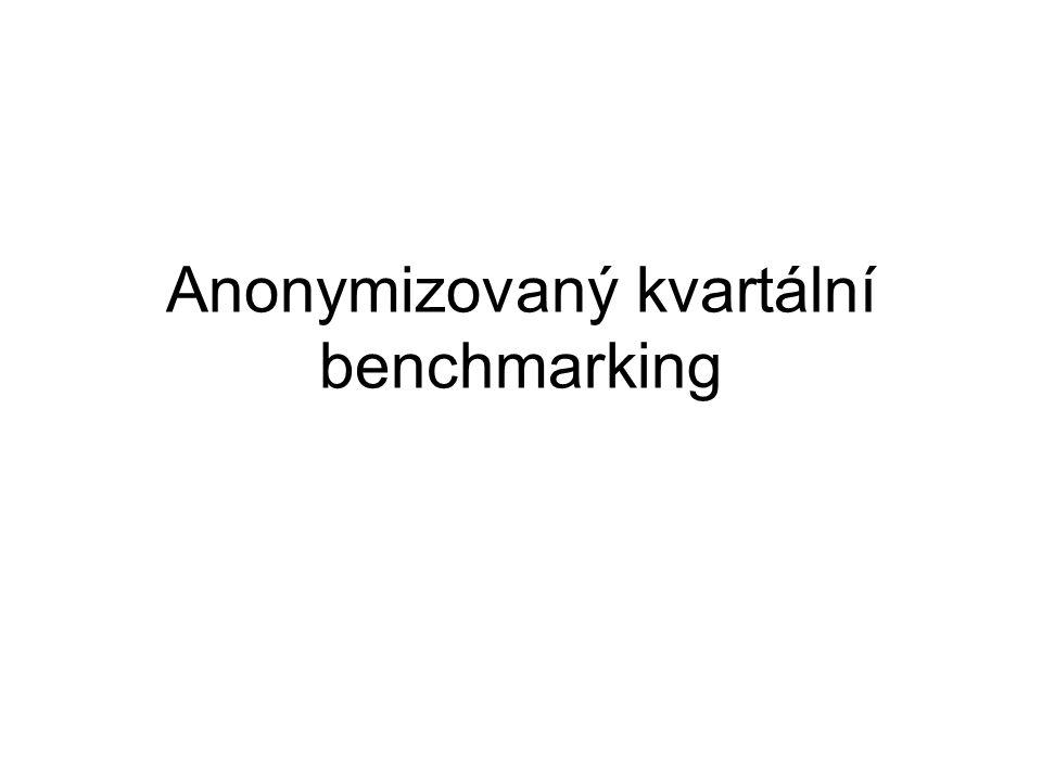 Anonymizovaný kvartální benchmarking