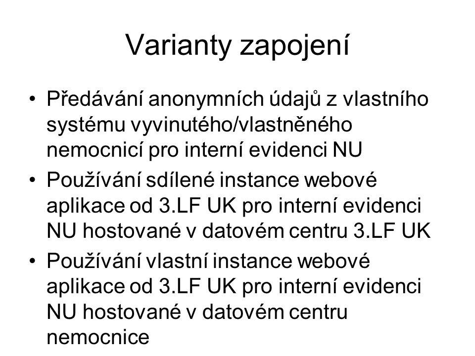 Varianty zapojení Předávání anonymních údajů z vlastního systému vyvinutého/vlastněného nemocnicí pro interní evidenci NU.